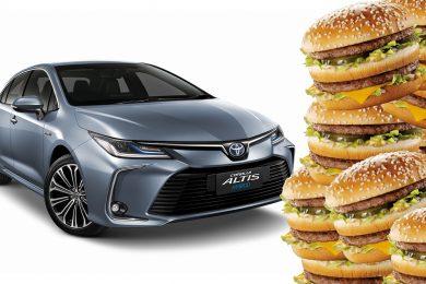 Toyota Corolla no Índice Big Mac [divulgação]